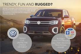 100 Truck Brands BAV Group Twitter We Know Volkswagens New Concept Car Might