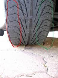 forum trains roulants usure anormale des pneus para fait il ya