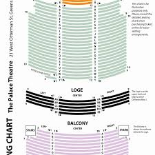 Palace Theater Nyc Seating Chart Seating Chart The Palace Theatre