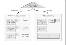 wikis und die verstehen eine einfã hrung