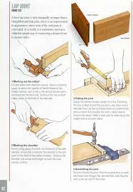 best 25 wood joining ideas on pinterest wood joinery joinery
