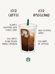 Iced Coffee Has Caramel And Cola Flavor Notes An Americano Features Rich Espresso With