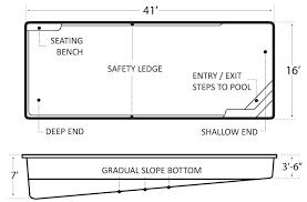 Inground Fiberglass Pools Sale And Installation Pool Kits Shells