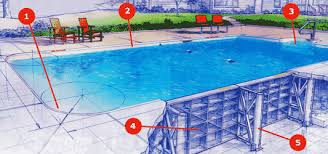 DIY Swimming Pool Construction By James White Ltd