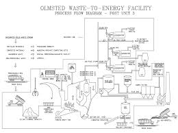 Home Incinerator Design Diagram Football Formations And Tactics ... Mobile Incinerator Diagram Illinois On The Map Of Usa Pro Seball Patent Us6945180 Miniature Garbage Cinerator And Method For Cadian Environmental Aessment Registry Home Design House Style Topology In Networking Commercial Fraconating Column Diagram Incinerators Library Management System Design Office Sequence Diagrams Examples Garbage Rowenta Iron Repair Price Dayton Thermostat Wiring Floor Document Map Of Ice Hockey Goal Dimeions Site Plan A Home Compost Toilets Biogas Systems The Tiny Life