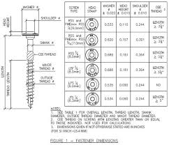 Grk 10 Cabinet Screws by Rss