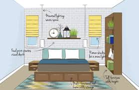 100 Interior Design Tips For Small Spaces How To Decorate Apartments Overstockcom Ideas