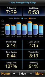 Sleep  Discount Great Sleeping Cycle App Sponsored