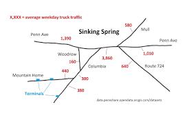 100 sinking spring borough berks county pa sinking spring
