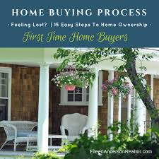 First Time Home Buyer Buying How To Hire Realtor Top