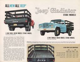 Willys 1963 Gladiator Jeep Sales Brochure | Jeep Motors. | Pinterest ... Dump Truck Cversions Fleet Sales Ogden Ut Industry News And Tips On Semi Trucks Equipment Hs Chevrolet Bruin Wikipedia Used Cars Arlington Tx For Sale Metro Auto Available H Jh L J S R Commercial Vehicles Trucksplanet Rays Elizabeth Nj Willys 1963 Gladiator Jeep Brochure Motors Pinterest Los Angeles Dealer In Cerritos Serving Orange County Gmt900