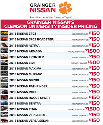 Grainger Nissan Of Anderson Is A Anderson Nissan Dealer And A New ... Quality Trucks Of Anderson 4139 Clemson Blvd Sc 29621 Auto Direct Llc 4026 Ypcom Fort Mill Ford New Used Car Dealership Chevy For Sale In Sc Pics Drivins 2000 Dodge Ram Family Spartanburg Cars For In Fountain Inn Autocom Buy Here Pay Seneca Scused Scbad Credit No Easley Mjs Land Ram Truck Dealer 1500 2500 3500 Promaster Tahoe Pictures Intertional South Carolina On