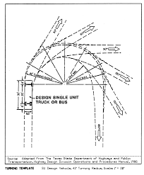 Famous Truck Turning Radius Template Embellishment - Entry Level ... Different Wheelbase Same Turning Radius Dial In Your Next Setup Truck Comparison Best Image Kusaboshicom Ram Hd Vs Ford And Chevy Youtube Pickup Template Car Reviews 2018 Arch_3611 Theoretical Design Omt187892 Of Trailer Dwg Block For Autocad Designs Cad Famt15 Erground Ming Dump Truck Fam T12 T15 Uk12 Uk15 Vehicle Templates Electronic Turn Garbage Diagram Wiring Steering Alignment Ppt Download
