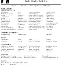 Dance Audition Resume Examples Instructor Template Theater