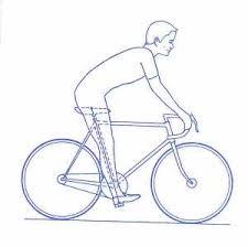 quelle taille de cadre et position sur le vélo le braquet de
