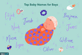 Top 1000 Baby Boy Names