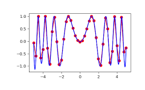 Numpy Tile New Axis by Scipy Interpolate Interp2d U2014 Scipy V1 0 0 Reference Guide
