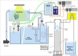 ph aquarium eau douce calcium kh et ph stables en aquarium récifal le lait de chaux
