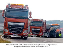Trucking In Norway | 10-4 Magazine Hshot Trucking Pros Cons Of The Smalltruck Niche Hot Shot Truck Driving Jobs Cdl Job Now Tomelee Trucking Industry In United States Wikipedia Oct 20 Coalville Ut To Brigham City Oil Field In San Antonio Tx Best Resource Quitting The Bakken One Workers Story Inside Energy Companies Are Struggling Attract Drivers Brig Bakersfield Ca Part Time Transfer Lb Transport Inc Out Road Driverless Vehicles Are Replacing Trucker 10 Best Images On Pinterest Jobs