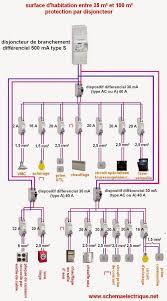 schema electrique cuisine norme d installation electrique les