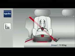 installer siege auto moovy car seat inglesina bimbomarket