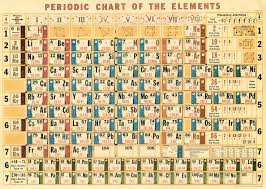 Cabinet Dept Since 1979 Crossword by 748 Best Periodic Tables Periodic Charts Images On Pinterest