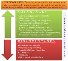 Credit Memo Sample 30 Letter Credit Definition Examples Credit