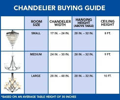 Chandelier Size For Dining Room Table Of Best Creative