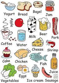 drawihi kreative englische wörter des essens wandaufkleber