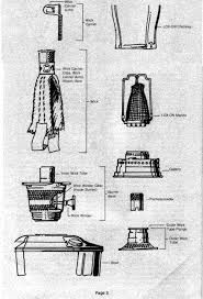 Aladdin Kerosene Lamp Model B by User Instruction Sheets For Aladdin Lamps U2014 Antique Kerosene Lighting