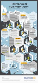 Bright House Networks Isometric Infographic | Design Illustration ... Glove On Twitter Ipvocal Are You Frustrated With Your Current Photo At T Home Phone Plans Images The Unique Bathroom Designs April 2015 My Sunday Brief Charter Closes Time Warner Cable Bright House Deals To Become Pay Goodbye Hello Spectrum Lexington Herald Leader Amazoncom Motorola 8x4 Modem Model Mb7220 343 Mbps Check Us Out In The Orlando Business Journal Floridas Nextiva Reviews Spectrumnet Voice General Information Cable Modem World Blog Voip Alarm Monitoring Geoarm Security