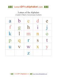 Alphabet Letter Chart Lowercase