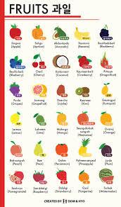 572 best Korean language images on Pinterest