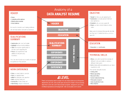 How To Update Your Resume For Data Driven Positions - Level ... 17 Best Resume Skills Examples That Will Win More Jobs How To Optimise Your Cv For The Algorithms Viewpoint Buzzwords Include And Avoid On Your Cleverism 2018 Cover Letter Verbs Keywords For Attracting Talent With Job Title Hr Daily Advisor Sales Manager Sample Monstercom 11 Amazing Automotive Livecareer What Should Look Like In 2019 Money No Work Experience 8 Practical Howto Tips