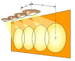 recessed lighting easy selection guide