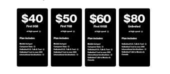 Verizon Prepaid plans everything you need to know