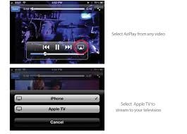 How to use AirPlay on iPad or iPhone to Apple TV