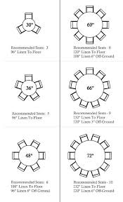 Ive Always Liked Round Tables This Is A Good Seating Guide To Different Sizes