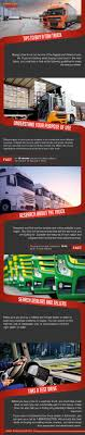 Infographic – Tips To Buy A Tow Truck - Heavy Duty Direct Leasing Vs Buying Semi Truck Best Resource Geely Buying Spree Continues With 326b Stake In Volvo Truck The Worlds First Selfdriving Semitruck Hits The Road Wired What Is To Buy What Is Best Way To Buy A Car 5 Whosale Semi Suspension Parts Online Amazon Buys Thousands Of Its Own Trailers As Japanese Used Dump Japan Auto Vehicle 360 Infographic Tips A Tow Heavy Duty Direct Dhl Supply Chain Commits 10 Tesla Semis Medium Work Tractors Trucks For Sale N Trailer Magazine Parts Save Money