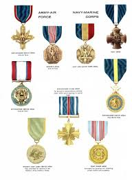 Awards And Decorations Us Army by Military Medal Illustration Us Military Medal Print Vintage