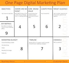 Small Business Marketing Plan Template One Page Affiliate Examples Simple Doc Strategy 1