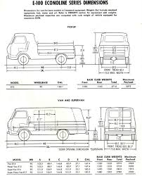 1965 Ford E-100 Econoline Dimensions: Van, Supervan & Pick… | Flickr Ram 1500 Bed Dimeions Roole 1965 Ford E100 Econoline Van Supervan Pick Flickr Model A Body Motor Mayhem Lvadosierracom How To Build A Under Seat Storage Box Howto Pickup Truck Chart Luxury 2006 Used Chevrolet F150 In Toronto By East Court Lincoln Issuu Truckbedsizescom Supercrew 55 Or 65 Bedsize For 29r Mtbrcom 2019 Limited Spied With New Rear Bumper Dual Exhaust Chevy