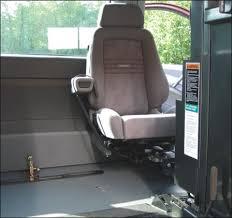 siege handicapé handicap siège pivotant tournant vers intérieur du véhicule aide