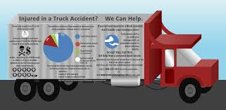Need A Truck Accident Lawyer? - Tough & Experienced Trucking Accident Attorney Bartow Fl Lakeland Moody Law Tacoma Truck Lawyers Big Rig Crash Wiener Lambka Louisiana Youtube Old Dominion Lawyer Rasansky Firm Semi In Seattle Wa 888 Portland Dawson Group West Virginia Johnstone Gabhart Michigan 18 Wheeler And 248 3987100 Punitive Damages A Montgomery Al Vance Houston What To Do When Brake Failure Causes Injury