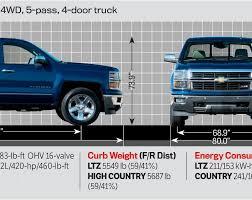 pickup truck length atamu