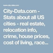 Best 25 Home value estimator ideas on Pinterest