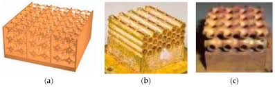 Heat Sink Materials Comparison by Inventions Free Full Text A Quick Overview Of Compact Air
