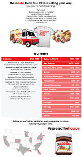 111 Best ❦ Food Trucks/carts ❦ Images On Pinterest | Food Carts ... Miami Vice Burgers Dc Food Truck Fiesta A Realtime Truckeroo And Food Trucks Travelling Locally Intertionally Oscars On A Roll Milwaukee Trucks Roaming Hunger Best 25 Taco Truck Ideas On Pinterest Business Bayz Trayz Washington Eat At Day Trackin Spice It Up Phoenix Dc Wikipedia Chickfila Mobile Chickfamobile Twitter