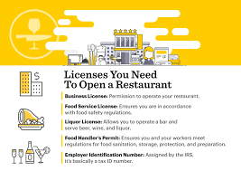 100 Food Truck Permit Restaurant Licenses And S You Need To Open