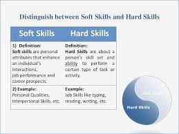 Hard Skills Examples Soft For Resume Of Resumes What Are On A Famous Although Kantosanpo Jpg